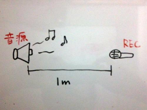 録音状況を図にしてみました