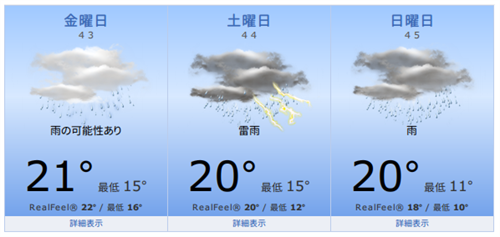 weather4.4