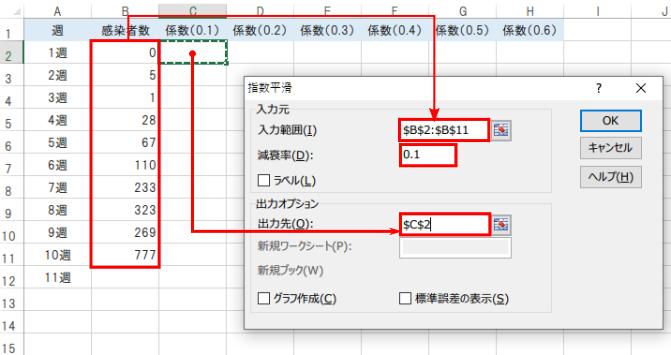 データ→データ分析→分析ツール「指数平滑」を選びます