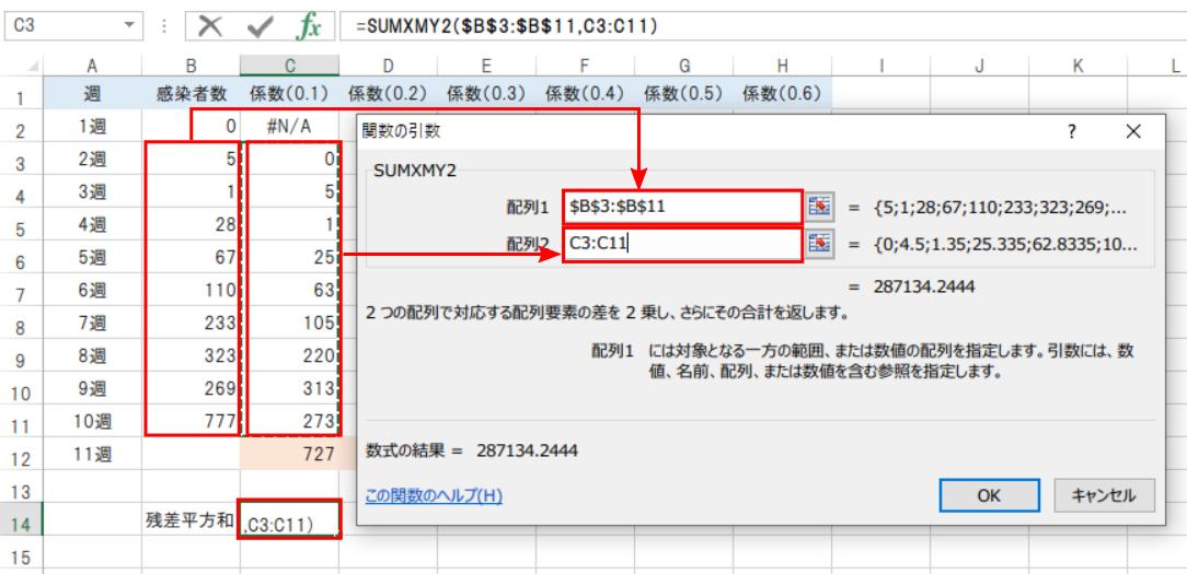数式→関数の挿入→関数の検索で「残差平方和」か「SUMXMY2」で検索開始→「SUMXMY2」を選びます